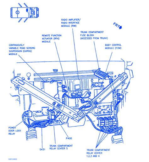 cadillac sts  trunk compartment electrical circuit wiring diagram carfusebox