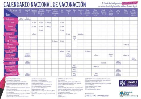 Calendario Vacunacion 2015 Calendario De Vacunacion 2015 Alvearya Ar