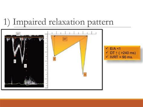 impaired relaxation pattern of lv diastolic filling diastolic dysfunction