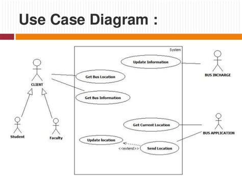 use diagram application tracking application in android
