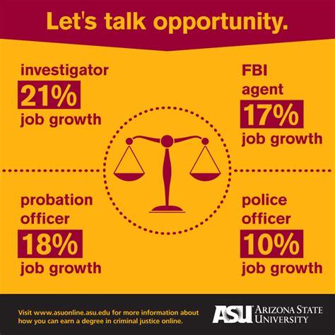 Asu Mba Program Statistics by All Degree Programs Asu Autos Post