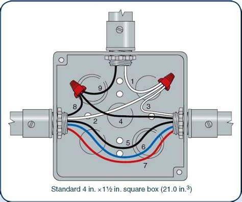 electrical box maximum conductors electrical boxes volume and fill calculations electrical knowhow