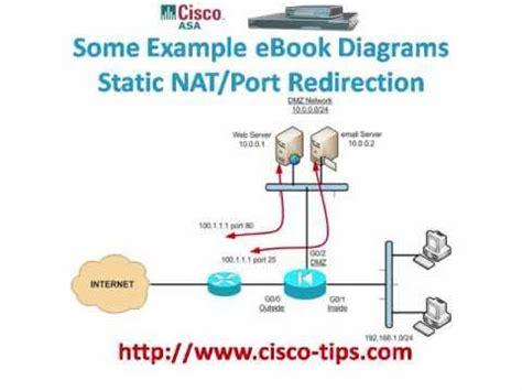 nat firewall tutorial cisco asa 5510 youtube