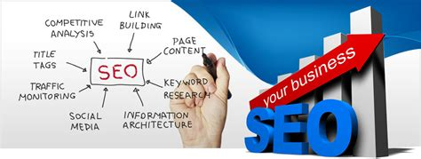Seo Search Engine Optimization Services by What Is Search Engine Optimization Seo And Why Is It