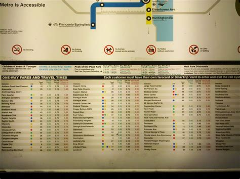 unsuck dc metro new fare charts misleading