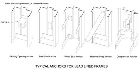 Hollow Metal Door Frame Details by Door Frame Hollow Metal Door Frame Cad Details