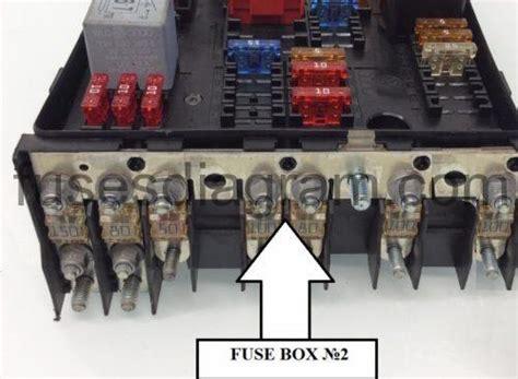fuse box audi  p