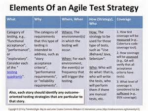 agile test strategy template transition 2 agile real agile testing in large