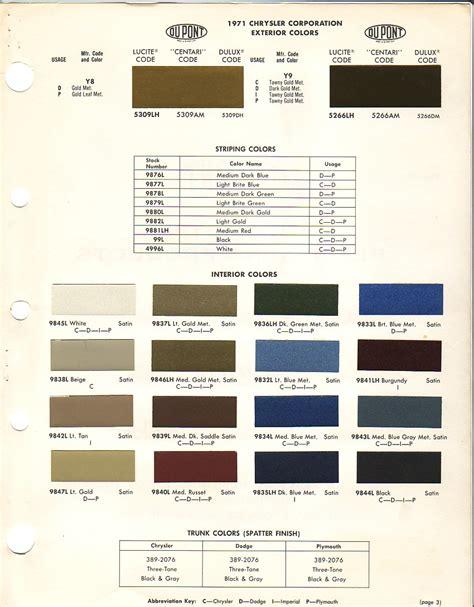 dupont paint color chart html autos post