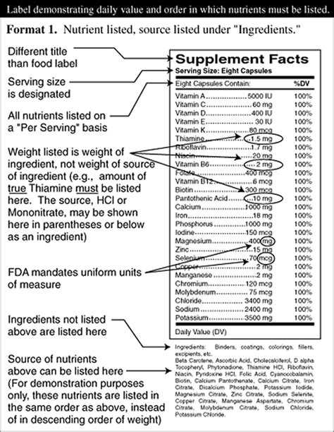 supplement label see figure 1 and figure 2