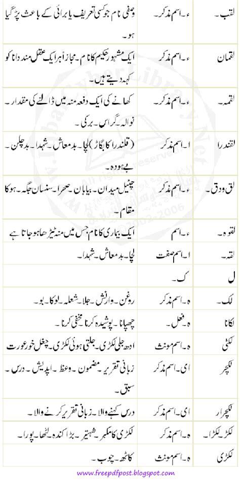 gossip columnist meaning in urdu urdu loghat free download dictionary free books store