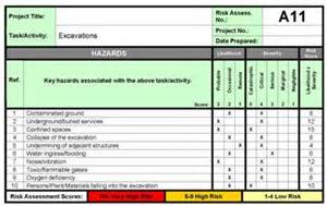ccontruction risk assesment amp method statement software vol ii