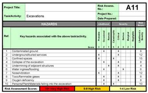 contractor risk assessment template construction risk assessments software safety services