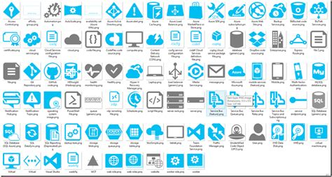 visio crc card template microsoft visio templates image collections template