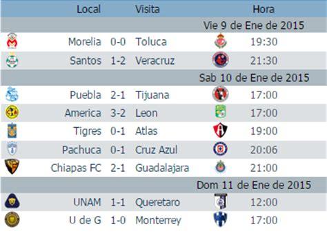 resultados del futbol mexicano 2015 resultados de la jornada 1 del futbol mexicano apuntes