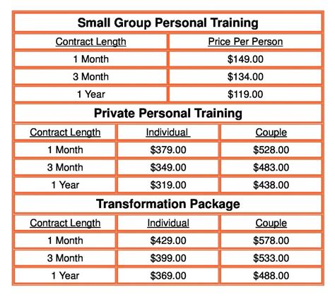 personal price list template 28 personal price list template fitness