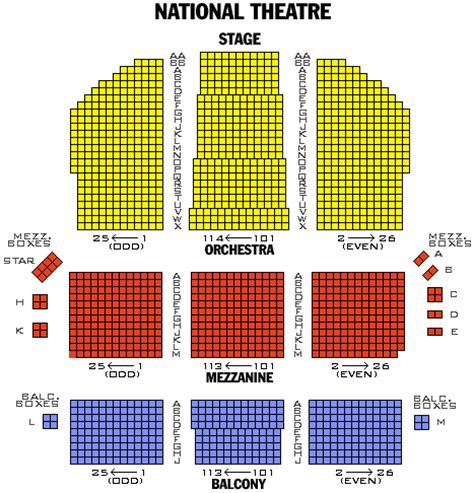 national theatre seating map national theatre washington dc seating chart ticket