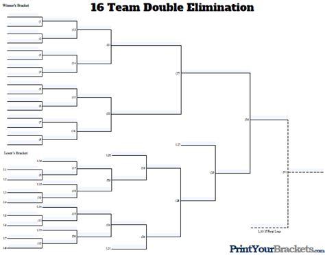 format date knockout fillable 16 team double elimination editable tourney bracket