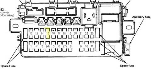 95 acura integra fuse box diagram get free