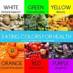 healthy color nutrition 101 colors for health hawaiian energy sports