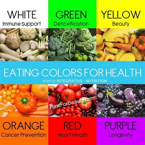 color for health nutrition 101 colors for health hawaiian energy sports