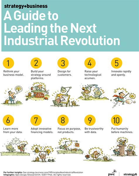 brain for ageing well 10 principles for staying vital happy and sharp books 10 principles for leading the next industrial revolution