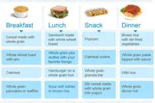 daily food diet chart for weight loss health meals grain foods and diet plans