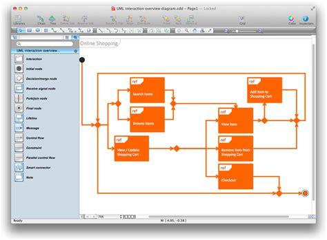 uml diagram tool mac diagramming software for design uml collaboration diagrams