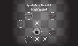 themes in to kill a mockingbird prezi to kill a mockingbird symbols www pixshark com images