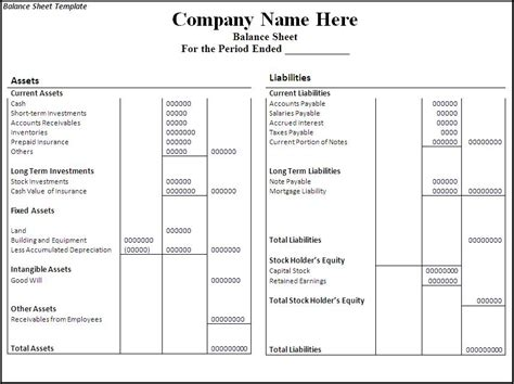 Balance Sheet Template by Sheet Templates Free Word S Templates