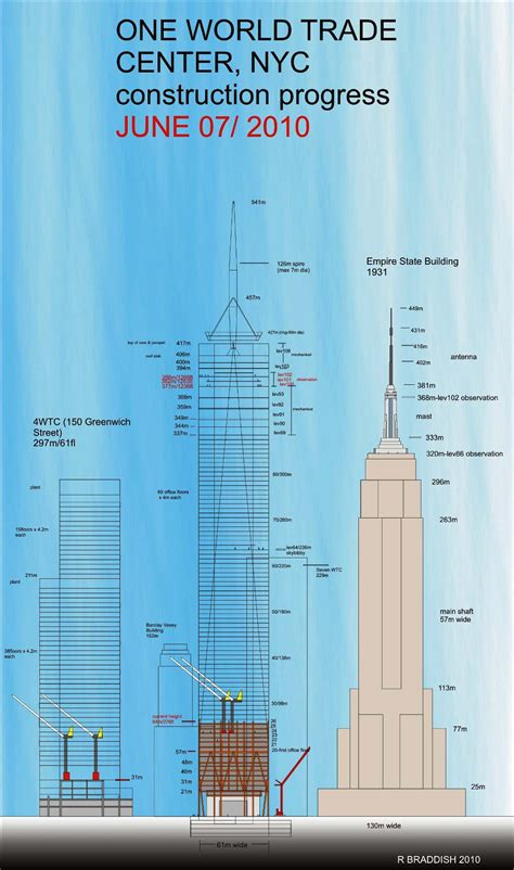 How Many Floors Was The World Trade Center by New York Architecture Images Wtc 4 150 Greenwich