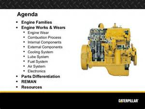 Fuel System Names Engine Systems Diesel Engine Analyst Part 1