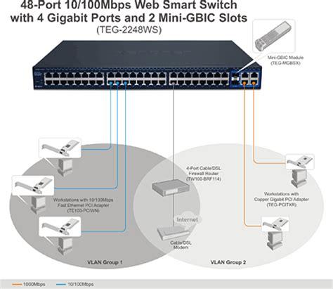 Trendnet Switch Teg 2248ws negocio en linea cel 591 78512314 591 75665856 bolivia