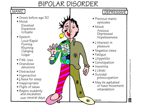 mood swings bipolar disorder bipolar mood disorder anger is a normal