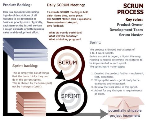 Seo Explanation 5 by 124 Best Project Management And Agile Project Management