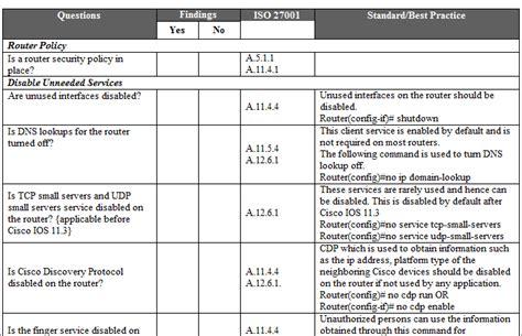Brainfoldb4u S Blog Iso 27001 Access Policy Template