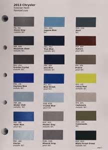 Chrysler 300 Paint Colors Paint Chips 2013 Chrysler Jeep