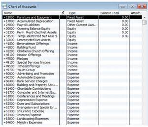 This chart of accounts note the column labeled type quickbooks
