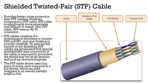 wiring diagram symbol twisted pair wiring diagram