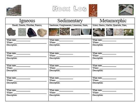 Rocks Worksheet by 28 Rock Review Worksheet Rocks And Minerals Unit
