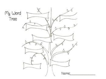 friendship tree template 17 best images about family tree part three research on