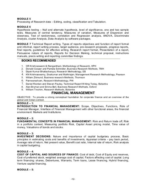 Mba In Construction Management Syllabus by Mba Syllabus For Bangalore