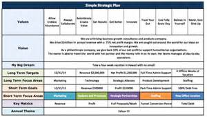 writing a strategic plan template your free strategic plan sle