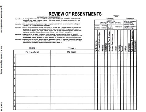 fourth step inventory template fourth step worksheet worksheets for school dropwin