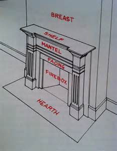 interior design terms chic coles an interior design lesson fireplace