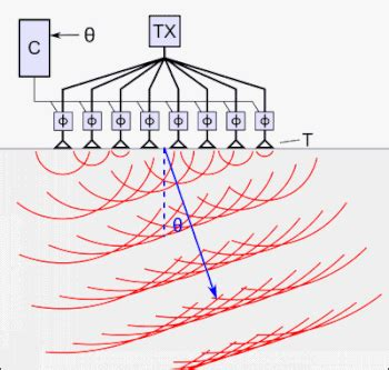 phased array ultrasonics