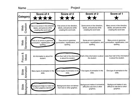 powerpoint design rubric nylearns org marvelous me by st lawrence lewis boces
