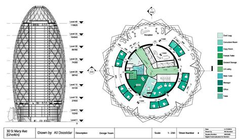 30 st mary axe floor plan biomimicry as an alternative approach to sustainability