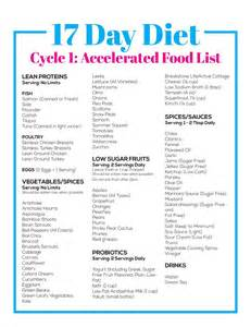 17 day 17 day diet and food lists on pinterest