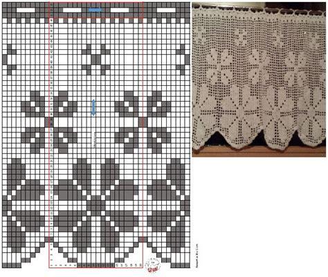 tischdecken maße gardinen h 228 keln anleitung vorlagen kostenlos pauwnieuws